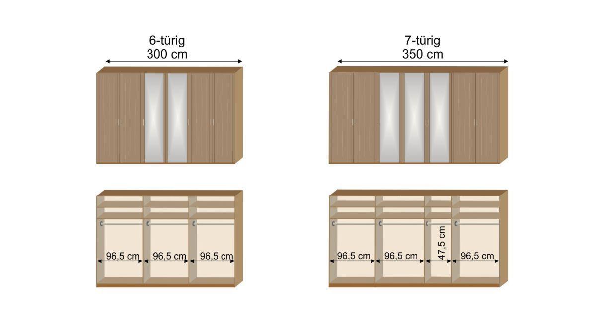 Grafik zur Inneneinteilung des 6- und 7-türigen Drehtüren-Kleiderschranks Telford