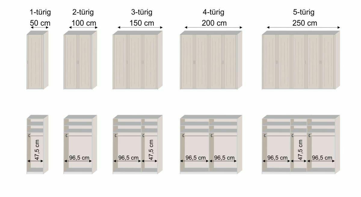 Grafik zur Innenausstattung des 1-5-türigen Drehtüren-Kleiderschranks Zeven