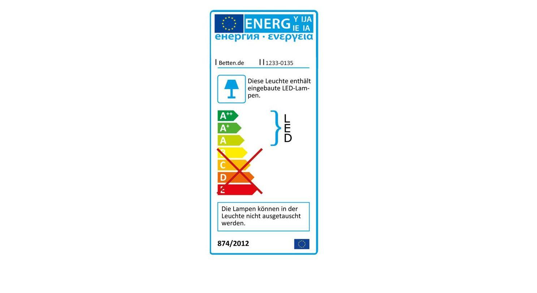 Energieverbrauchskennzeichnung für den Funktionskleiderschrank Shanvalley