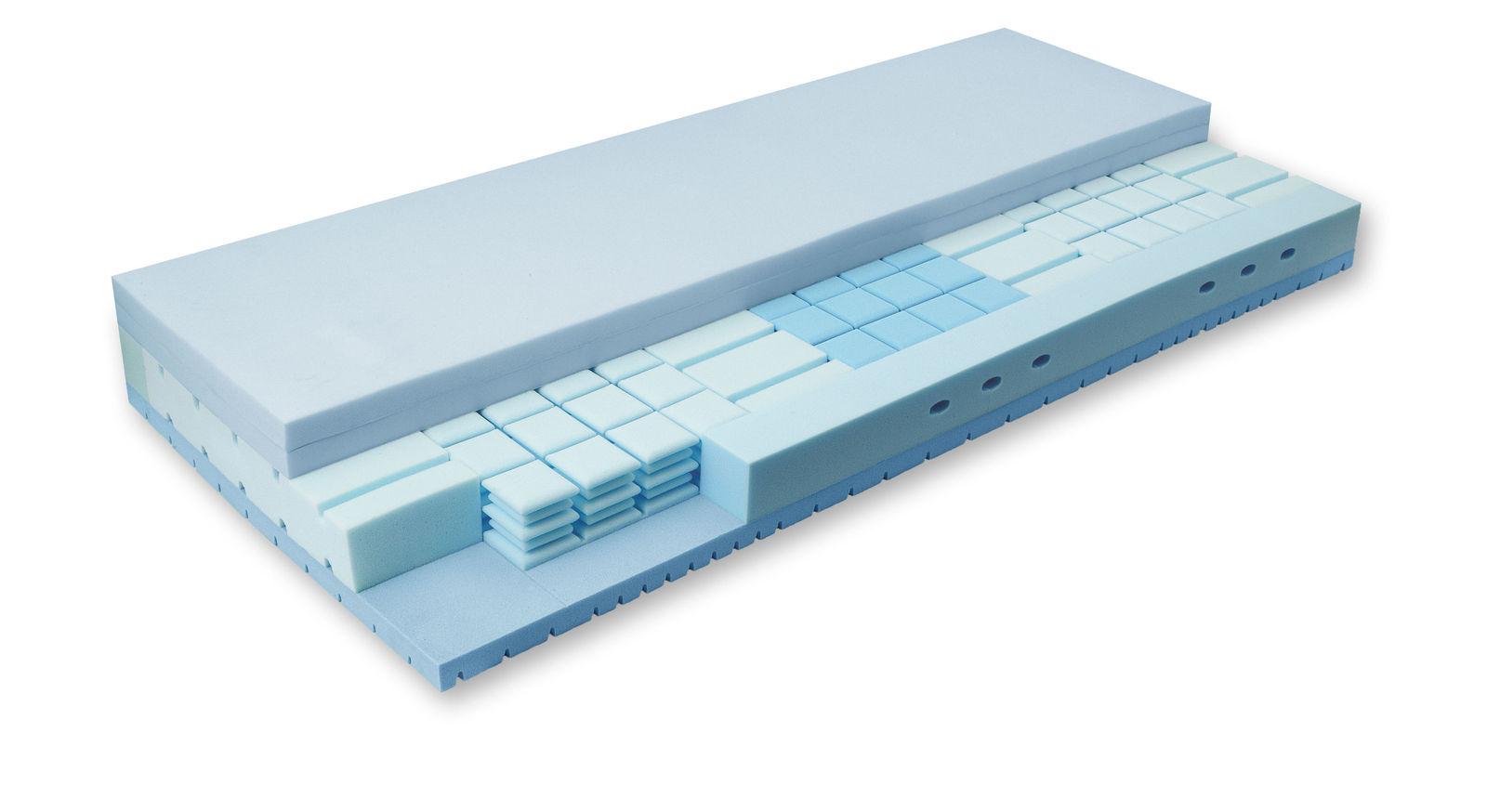 Gelax-Schaumfeder-Matratze Hylex Spring mit innovativem Innenaufbau