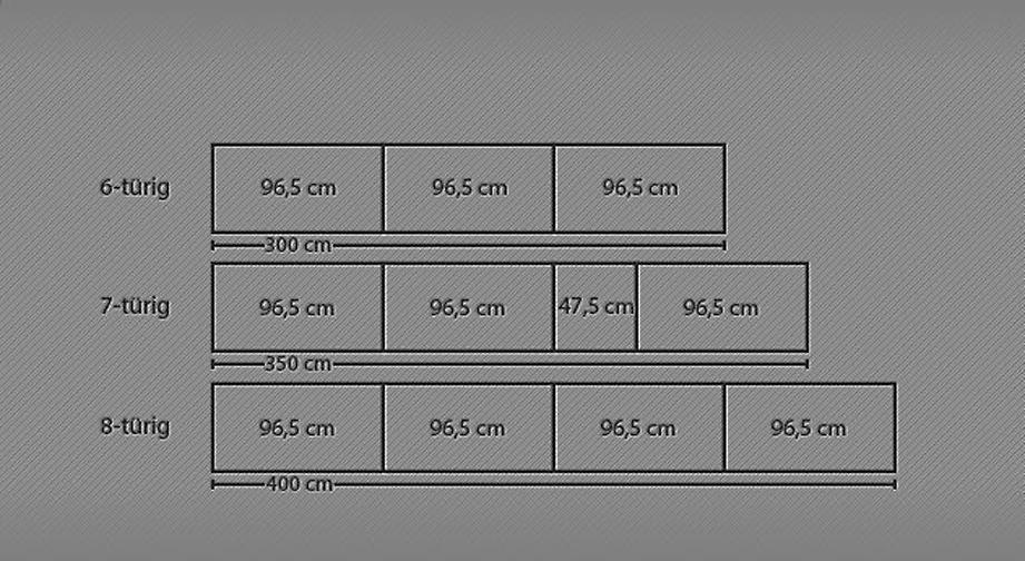Grafik zur Breite des Drehtüren-Kleiderschranks Karia