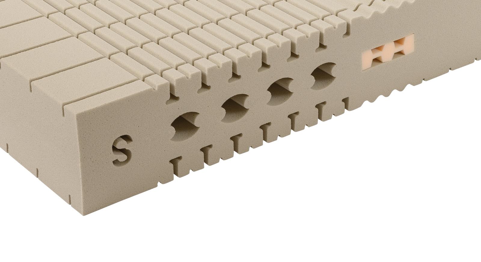 Kaltschaum-Matratze orthowell luxus plus mit ergonomischen Einschnitten