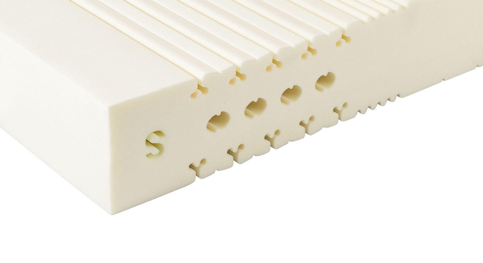 Kaltschaum-Matratze orthowell premium mit durchgängigen Einschnitten