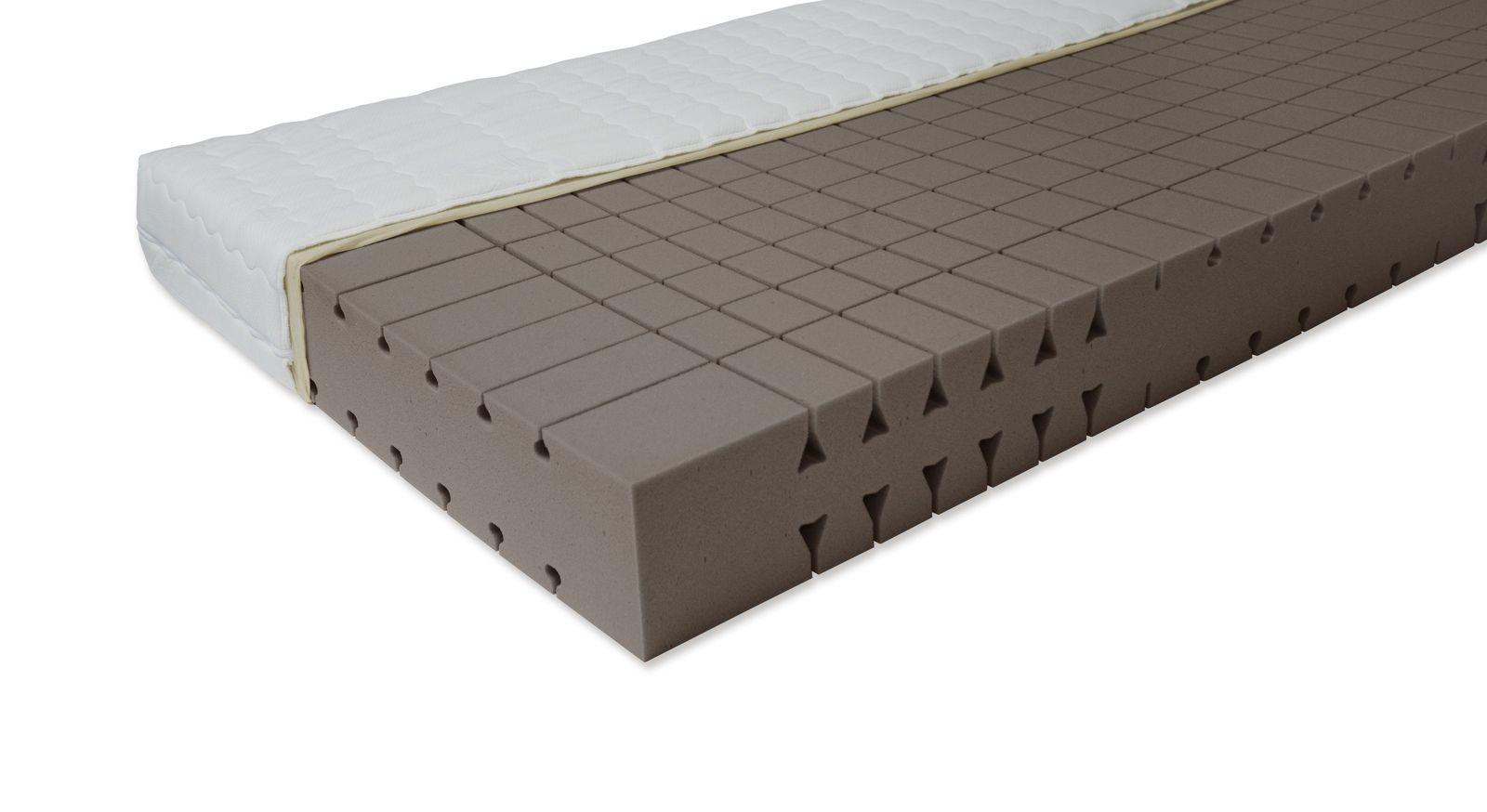 Kaltschaum-Matratze orthowell relax mit ergonomischen Kerneinschnitten