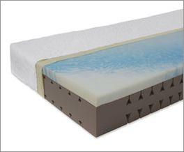 Kaltschaum-Matratze orthowell relax soft mit elastischem Bezug