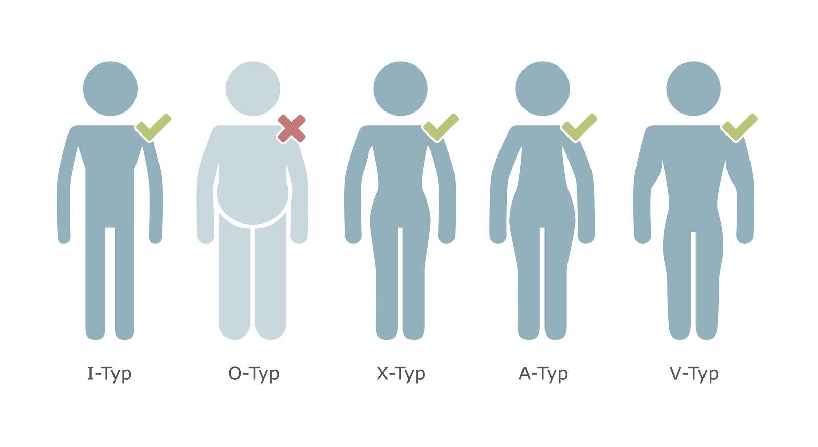 Kaltschaummatratze youSleep passend für viele Körpertypen