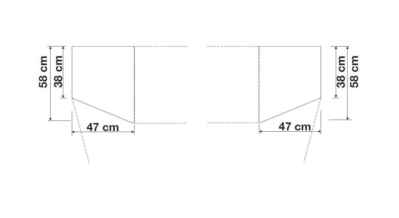 Grafik zu robusten Kleiderschrank-Abschlusselementen