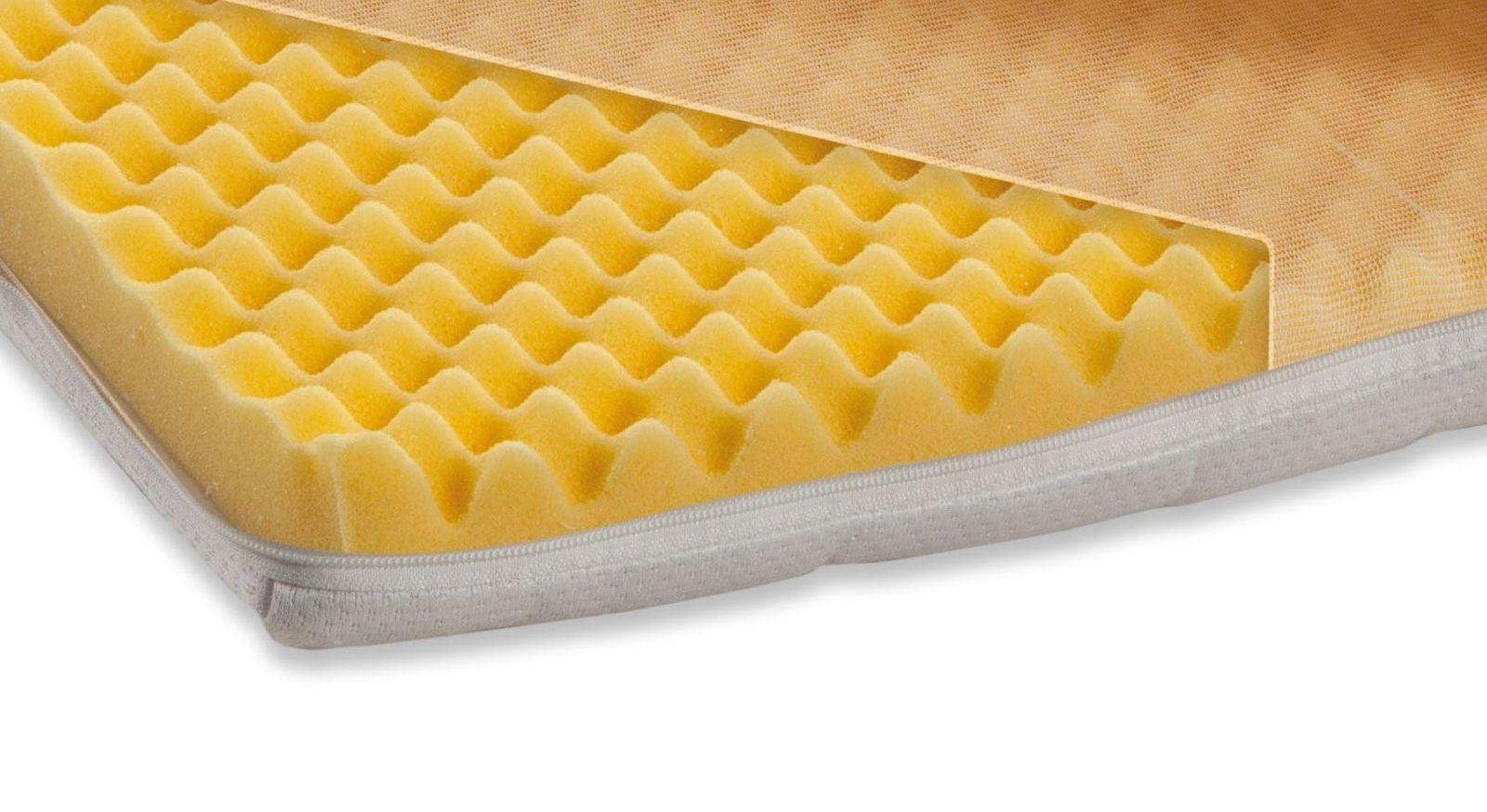 Ergonomischer Komfortschaum-Topper Pan mit Noppen-Polster
