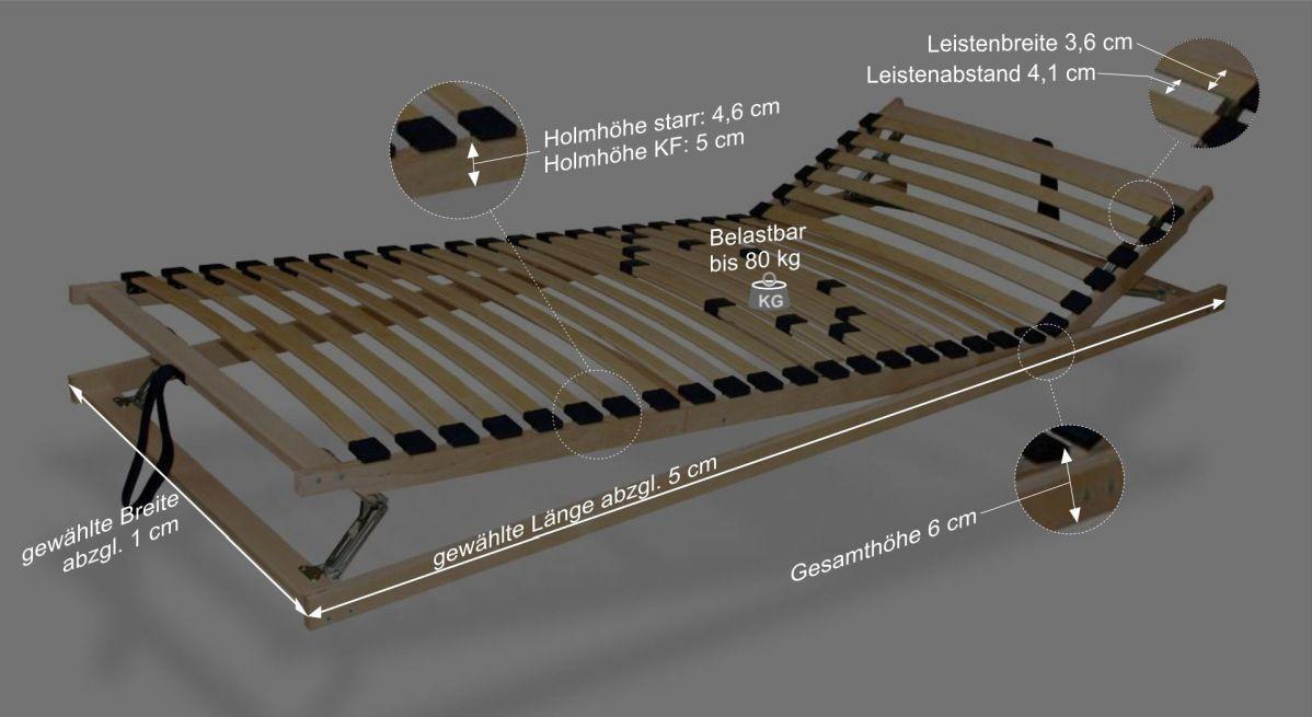 Lattenrost Cleverflex Premiums Bemaßungsgrafik
