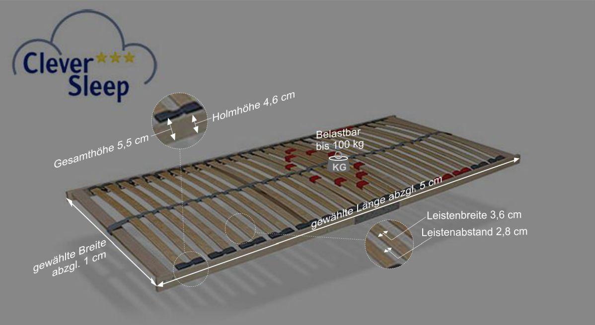 Bemaßungsgrafik vom zerlegten Lattenrost Cleverflex Pro