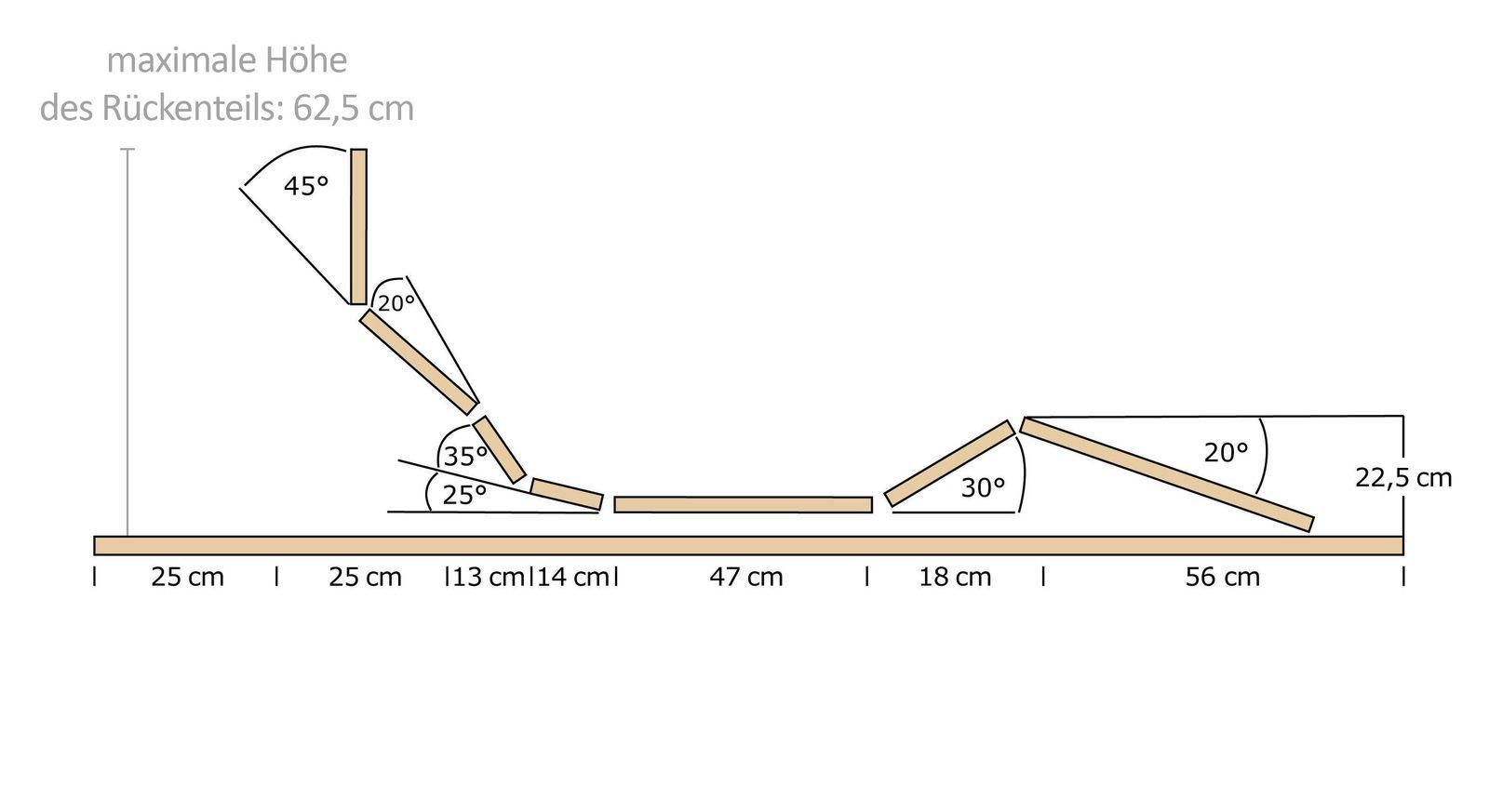 Praktische Verstellungsgrafik für flexible Lattenroste mit Motor
