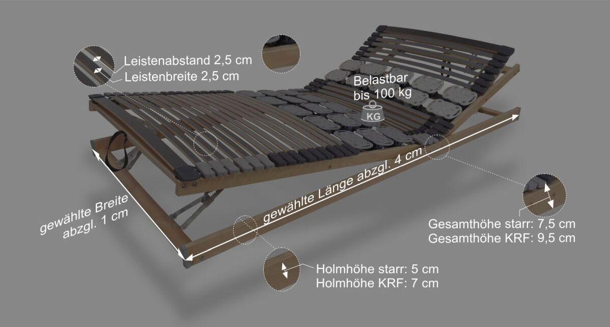 Wichtige Infos zum Lattenrost orthowell kombiflex