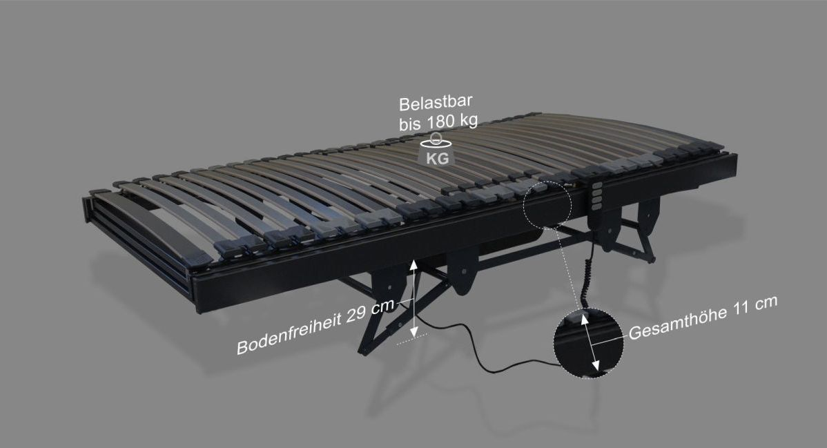 elektrischer lattenrost f r pflegebett orthowell liftflex motor. Black Bedroom Furniture Sets. Home Design Ideas