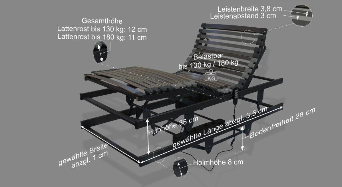 Wichtige Infos zum Lattenrost orthowell liftflex motor