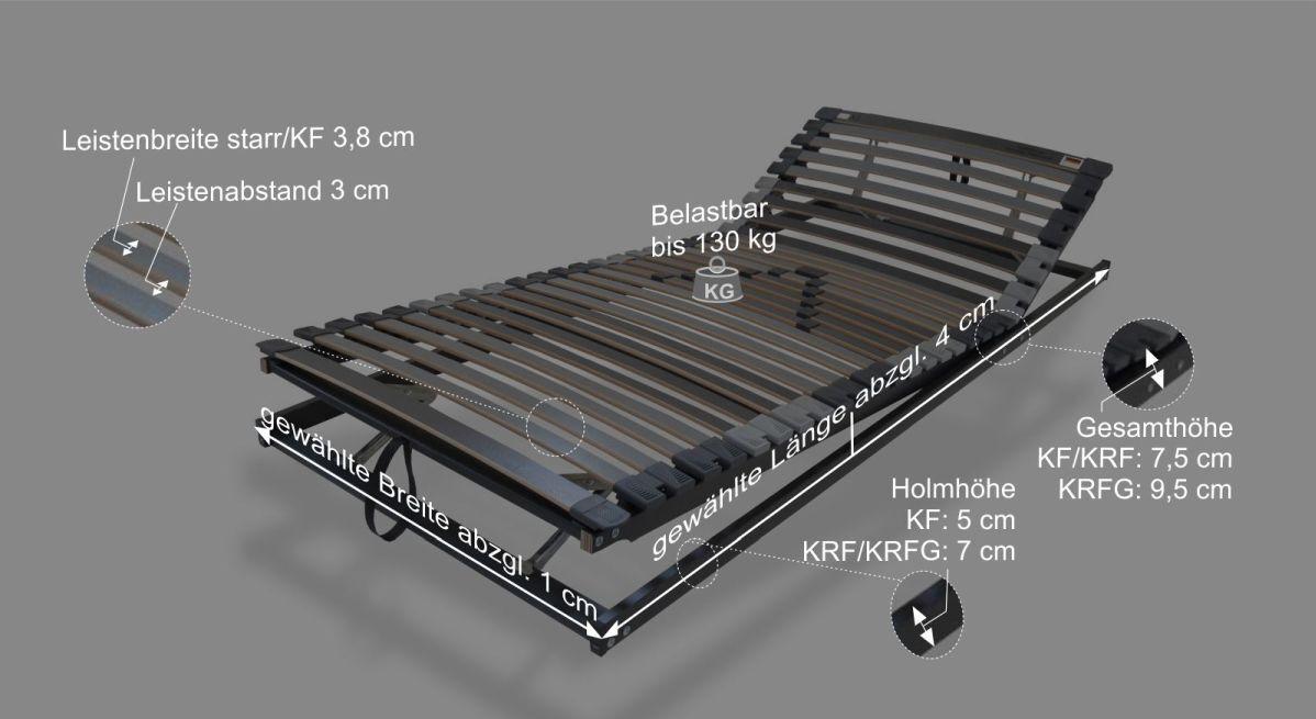 Bemaßungsgrafik vom Lattenrost orthowell ultraflex XL