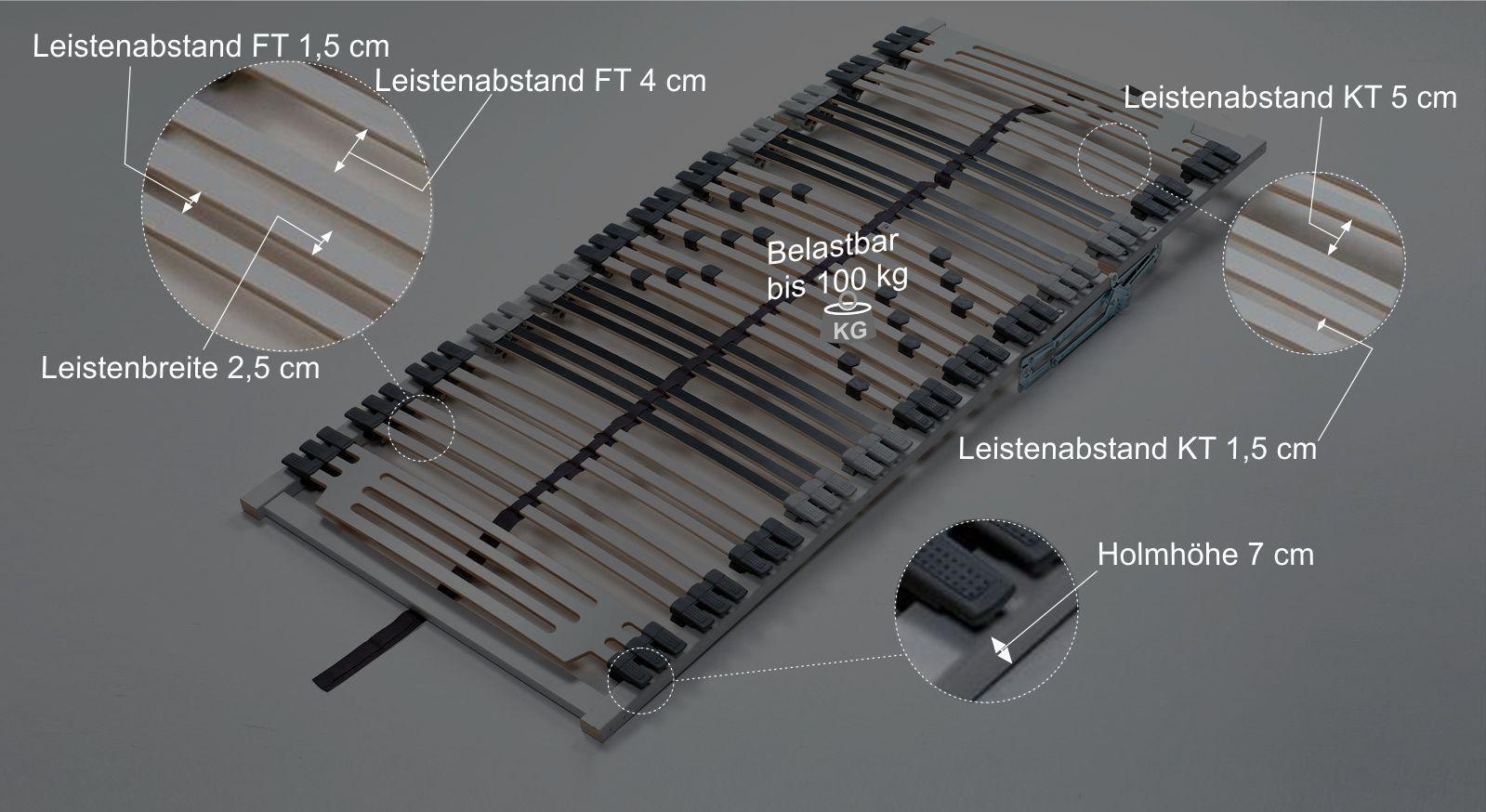Lattenrost Premium Plus Bemaßungsgrafik