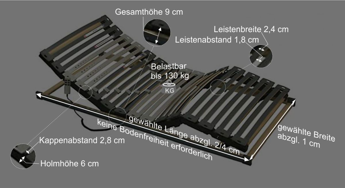Lattenrost vitalflex slim elektros Bemaßungsgrafik