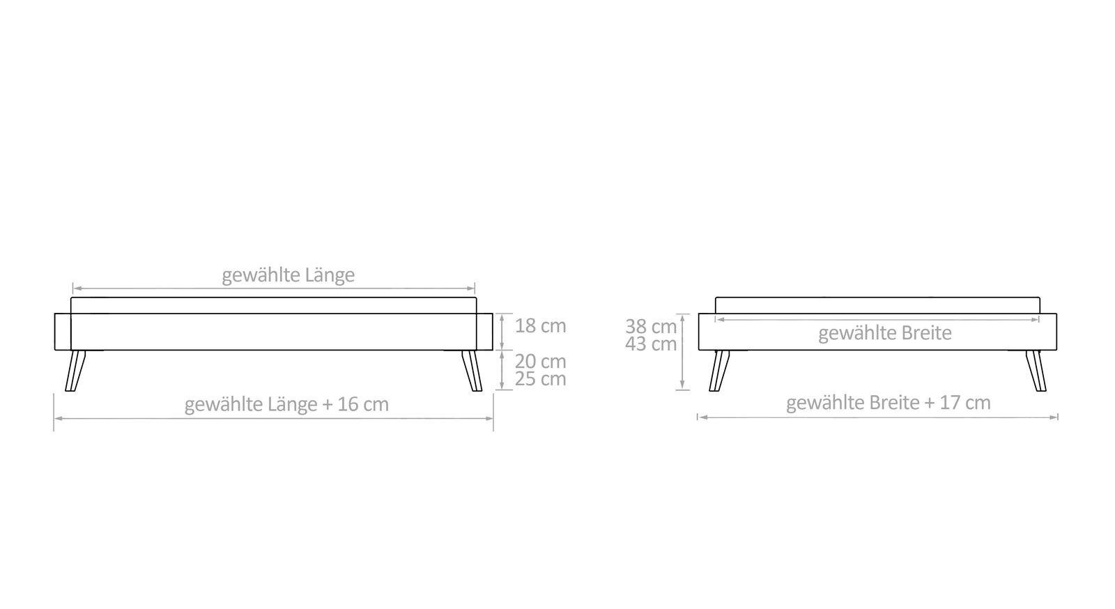 Grafik zur Liege Lovisa