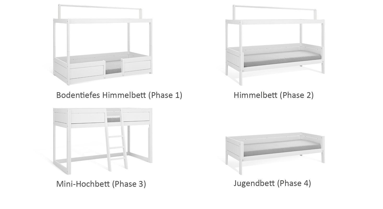 LIFETIME Varianten-Übersicht der Kinderbetten 4-in-1 mit Dachfirst