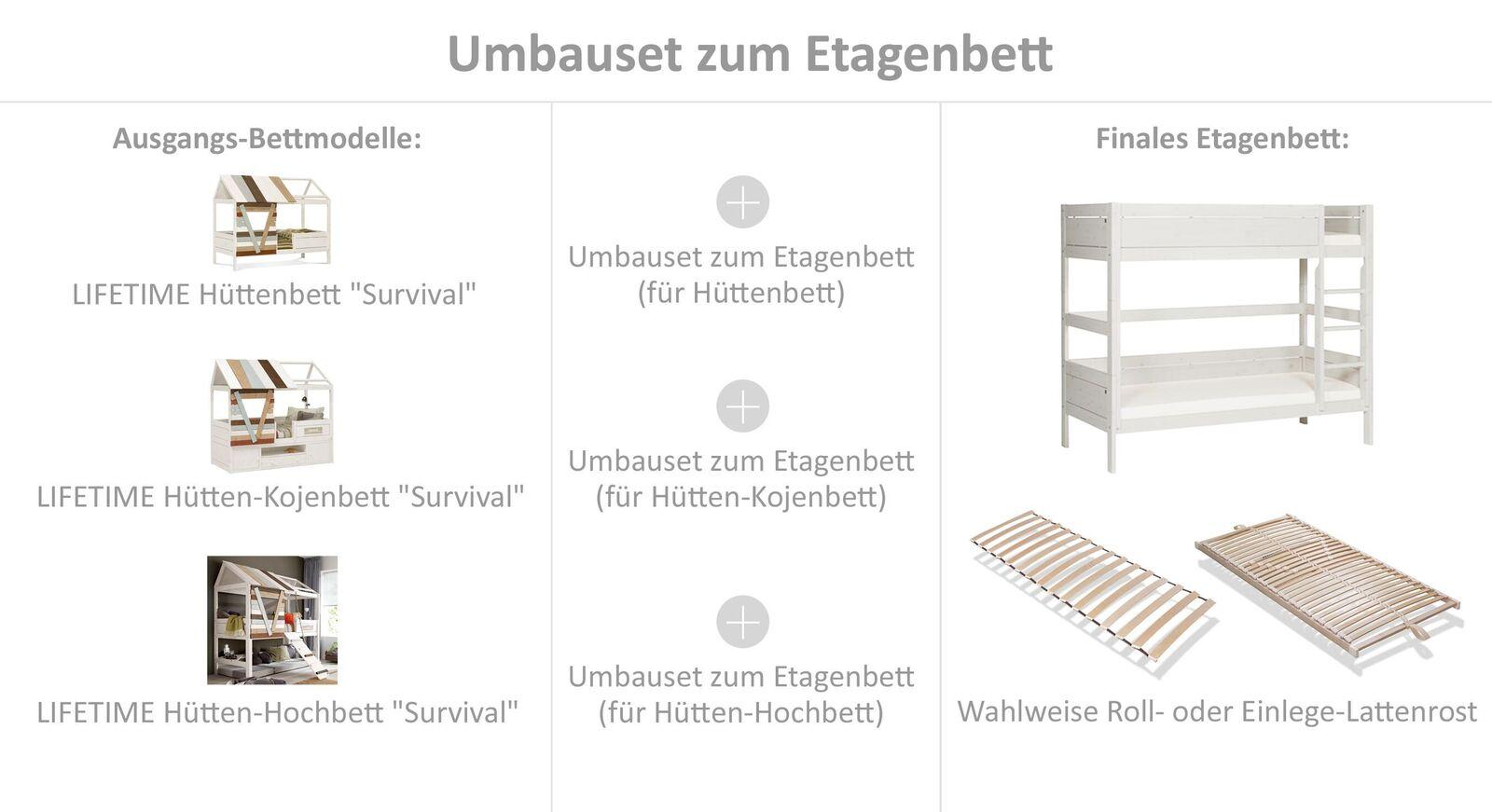LIFETIME Umbausets zum Etagenbett für Doppel-Kinderzimmer