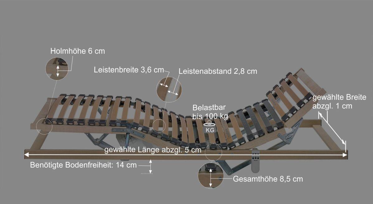 Massgrafik zum motorisierten Lattenrost electroflex