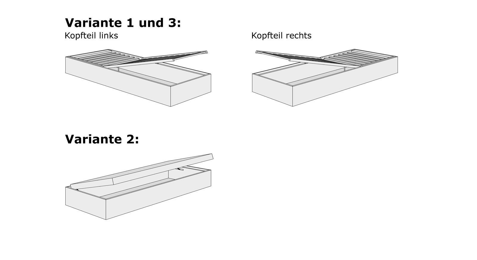 Grafik zum Bettkasten-System der Relaxliege