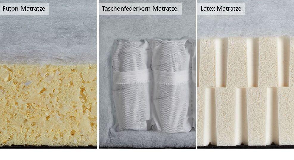 Übersicht der Matratzen-Auswahl der Schlafsofas