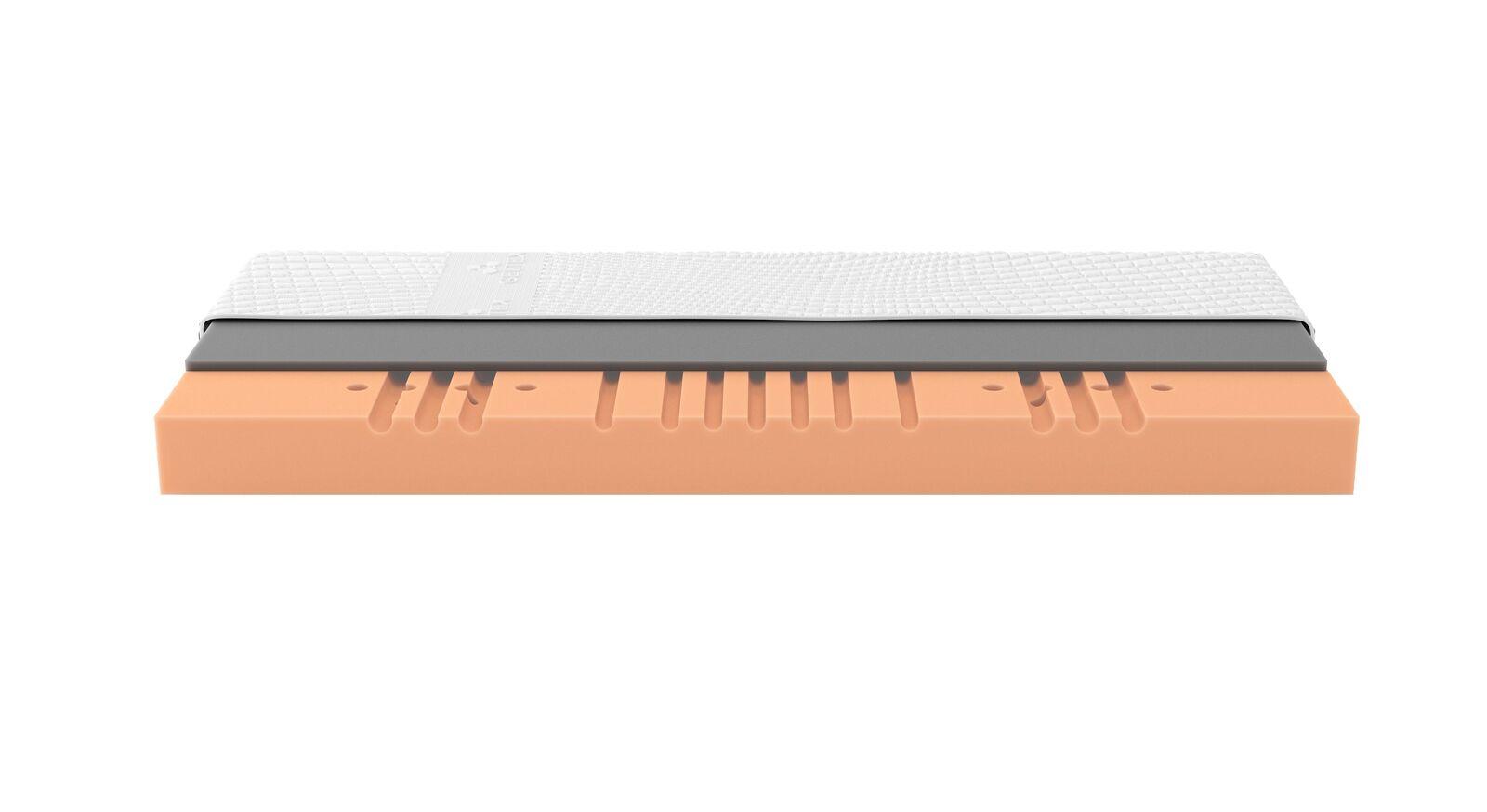 SCHLARAFFIA Gelschaum-Matzatze GELTEX Solaris ZS mit Schulter-Komfortzone