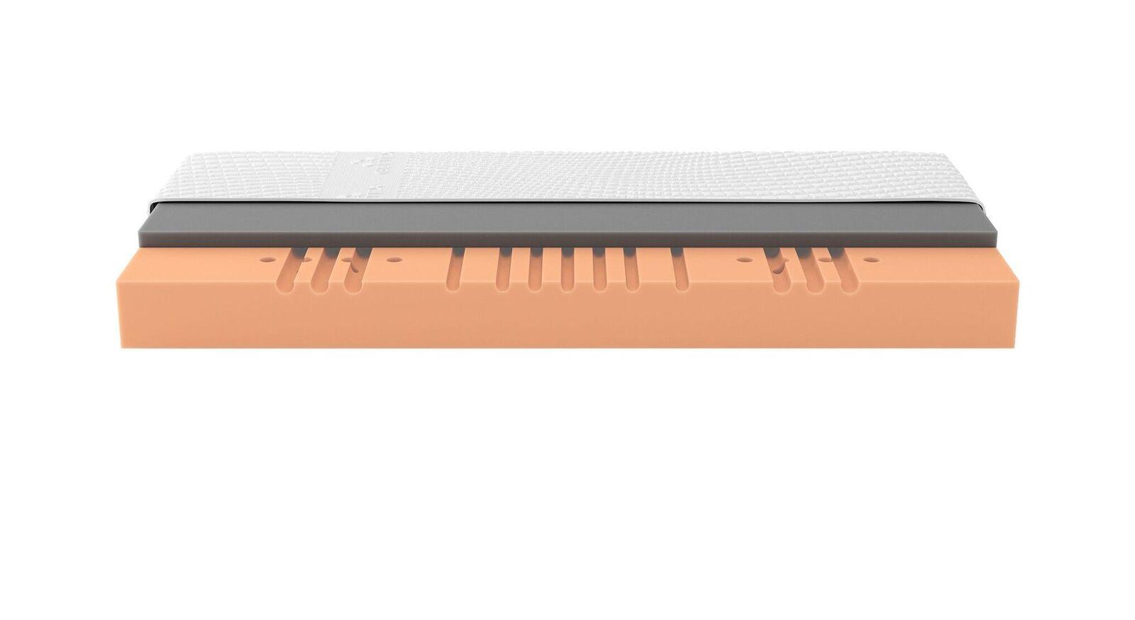 SCHLARAFFIA Gelschaum-Matzatze GELTEX Solaris ZV ideal für Seitenschläfer