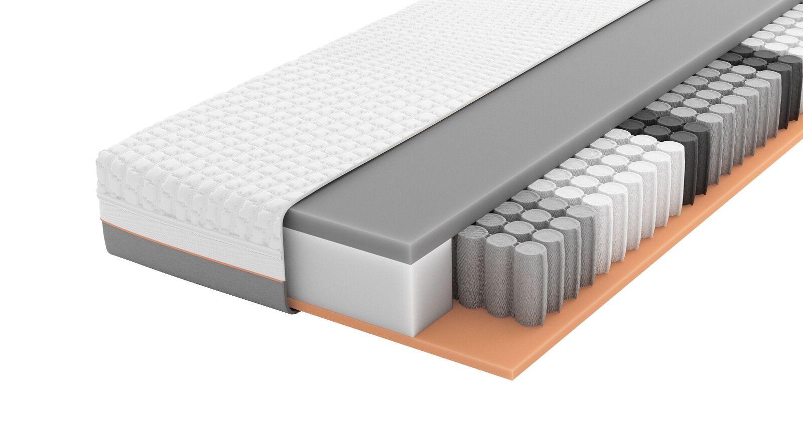 SCHLARAFFIA Taschenfederkern-Matratze GELTEX Solaris ZV TFK mit ergonomischem Kern