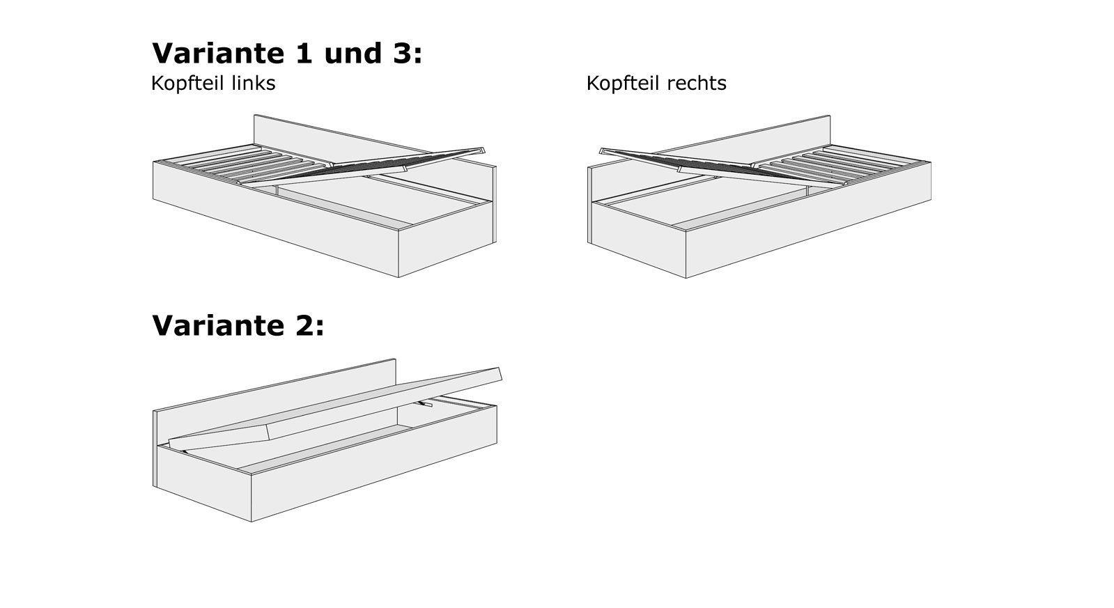 Grafik zum Bettkasten-System der Sofaliege