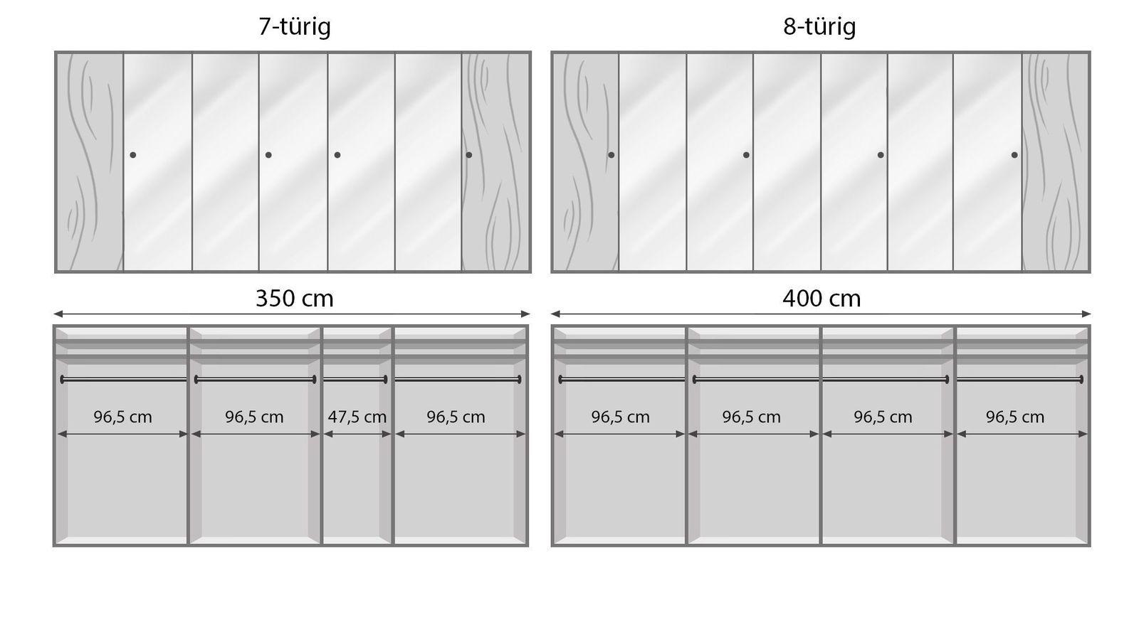 Spiegel-Kleiderschrank Aliano mit Infografik zur Einteilung der Module