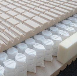 Taschenfederkern-Matratze orthowell 500 & 1000 Premium mit waschbarem Bezug