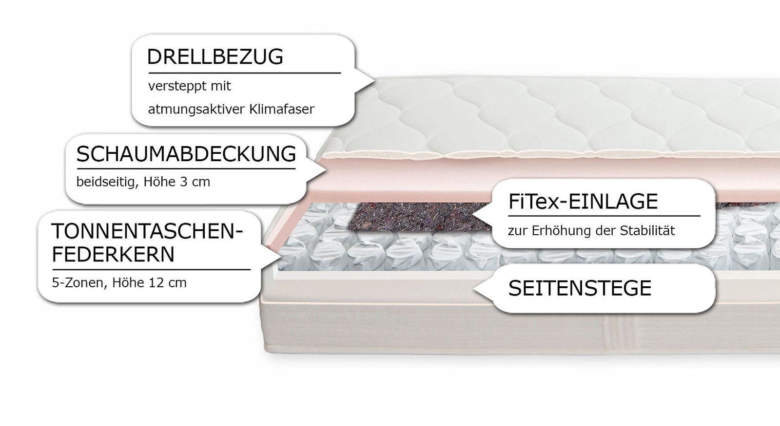 Taschenfederkern-Matratze Pan Basic mit Grafik zum Querschnitt