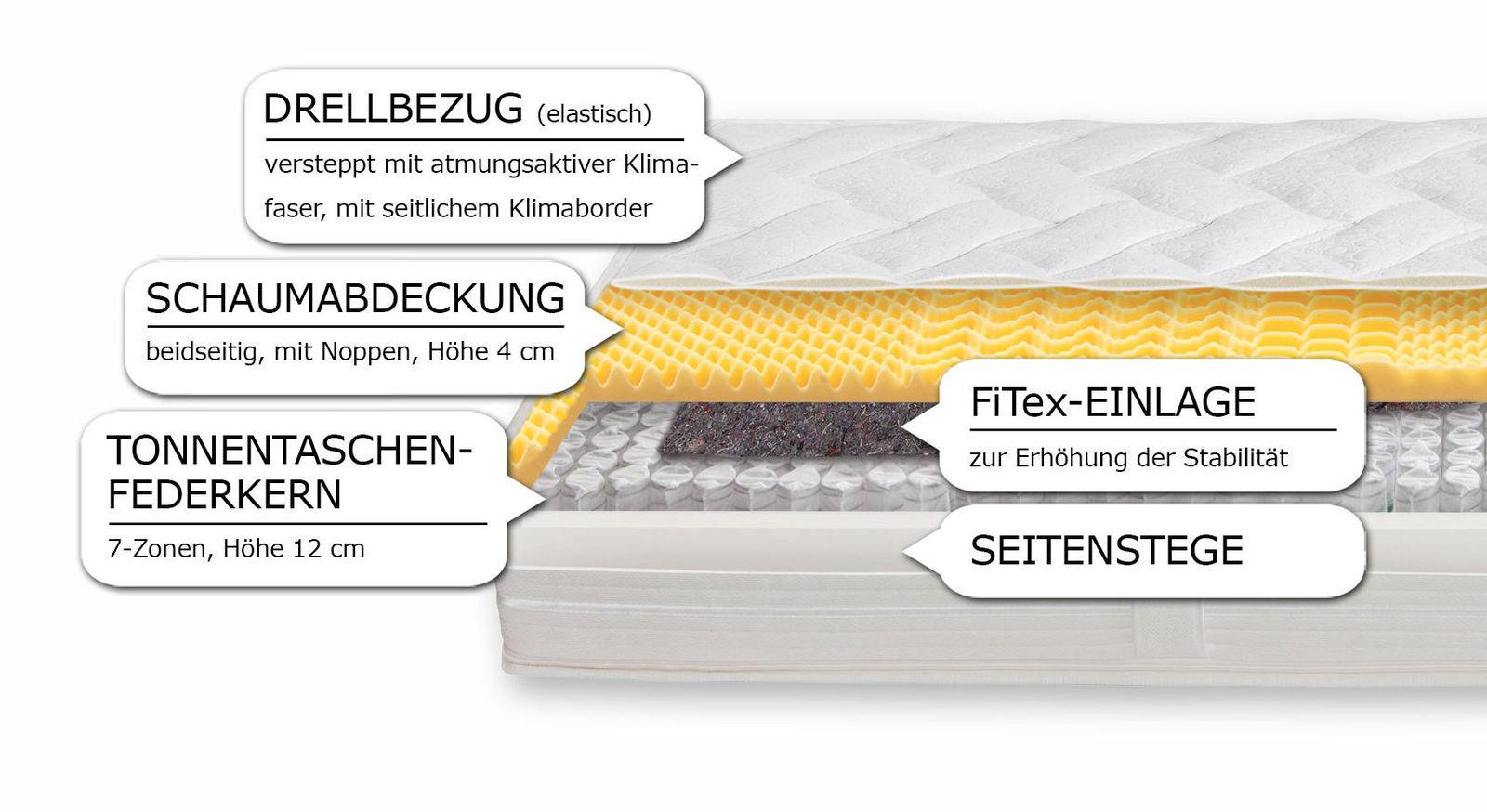 Einzelne Bestandteile der Taschenfederkern Matratze Pan Luxus