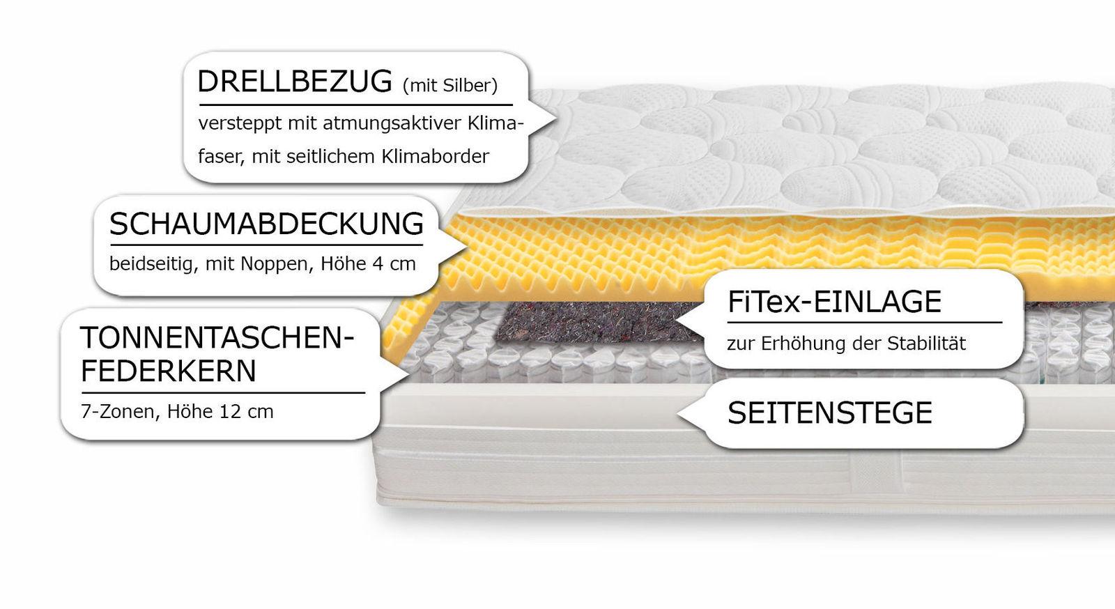 Taschenfederkern-Matratze Pan Premium mit Grafik zum Querschnitt