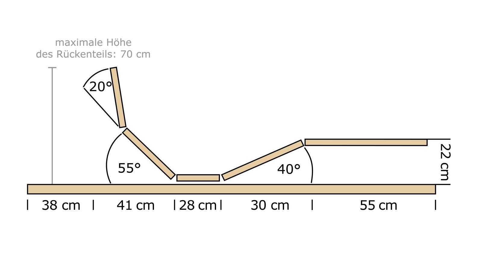Tellerlattenrost youSleep Motor mit Grafik zur Verstellung