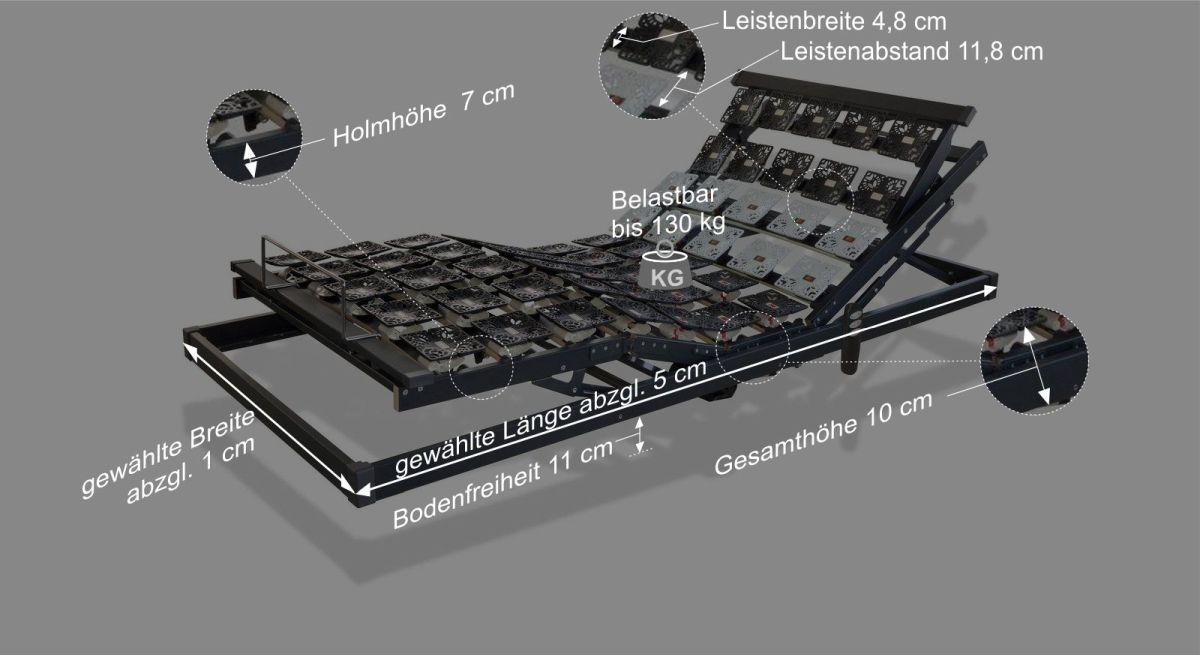 Maße und Infos zum Tellerlattenrost youSleep Motor