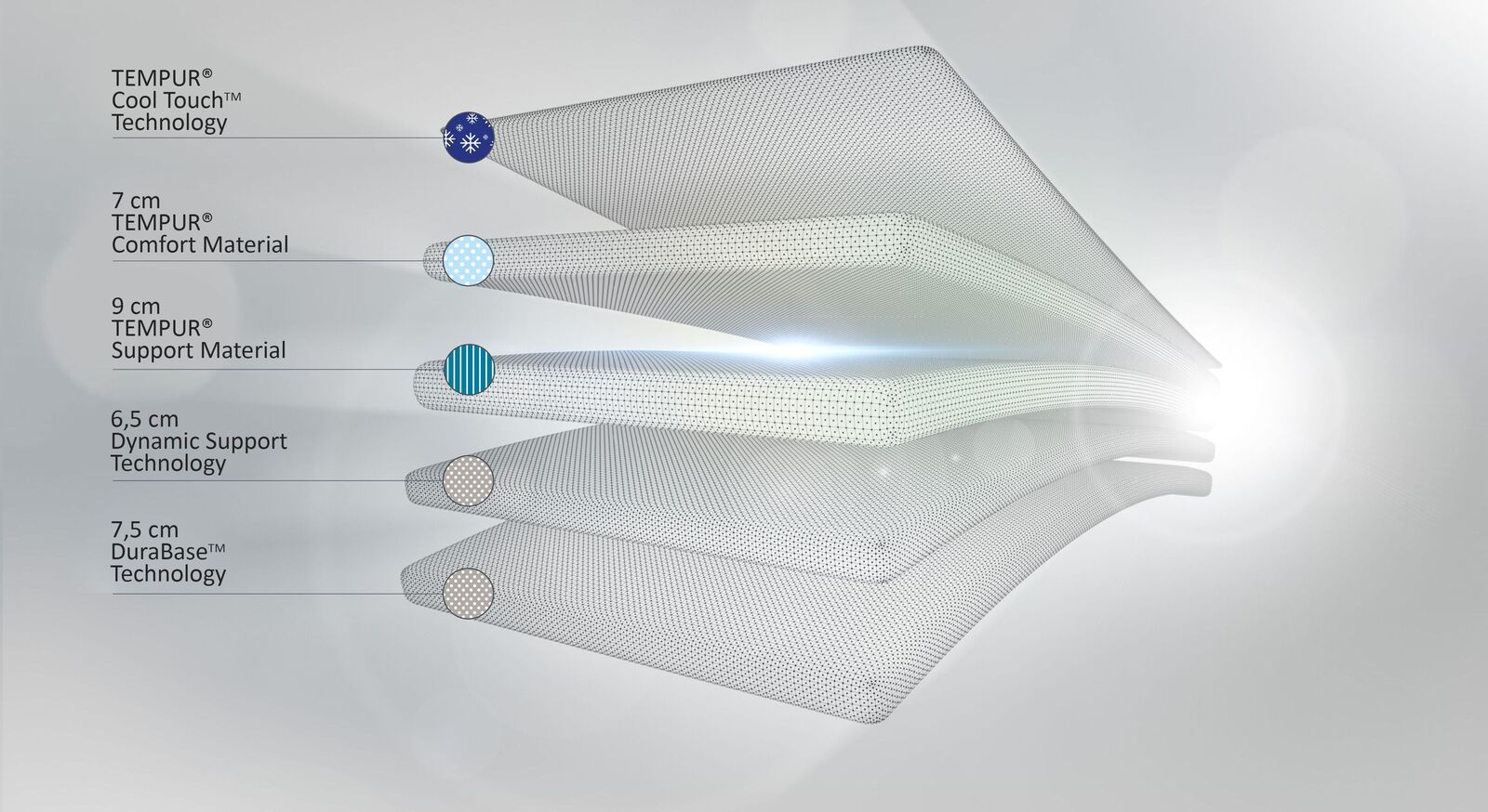 TEMPUR Matratze Cloud Luxe aus Viscoschaum und hochwertigen Bestandteilen