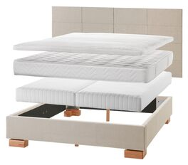 Boxspring-Einlegesystem Kingston für Bettgestelle mit Wandpaneel