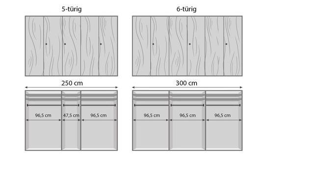 Infografik zur Einteilung der Module zum Drehtüren-Kleiderschrank Aliano