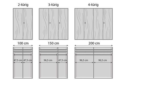Infografik zur Inneneinteilung des Drehtüren-Kleiderschranks Aliano
