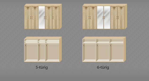 Verteilung von Einlegeböden und Kleiderstangen des Drehtüren-Kleiderschranks Karia
