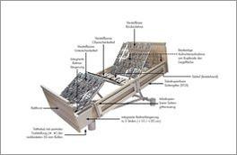 Funktionen eines Komfortbettes mit Pflegebett-Funktion