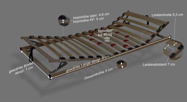 Lattenrost Cleverflex Standards Bemaßungsgrafik