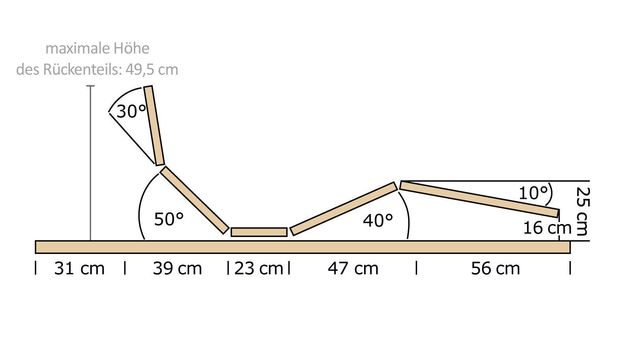 Maßgrafik zu den Lattenrosten ergoflex und vitalflex Motor