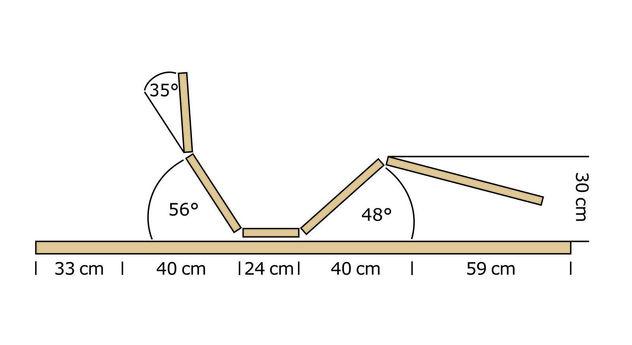 Lattenrost orthowell bestflex motor mit erforderlicher Bodenfreiheit
