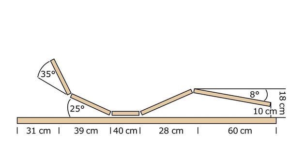 Grafik zur Verstellung vom Lattenrost orthowell ultraflex motor