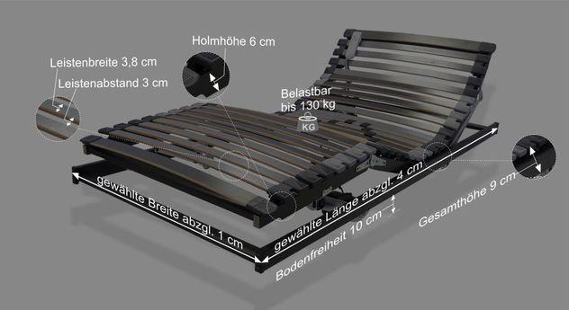 Maße und Infos zum Lattenrost orthowell ultraflex XL motor