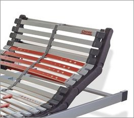 Lattenrost youSleep Motor slim mit flexibler Schulterabsenkung